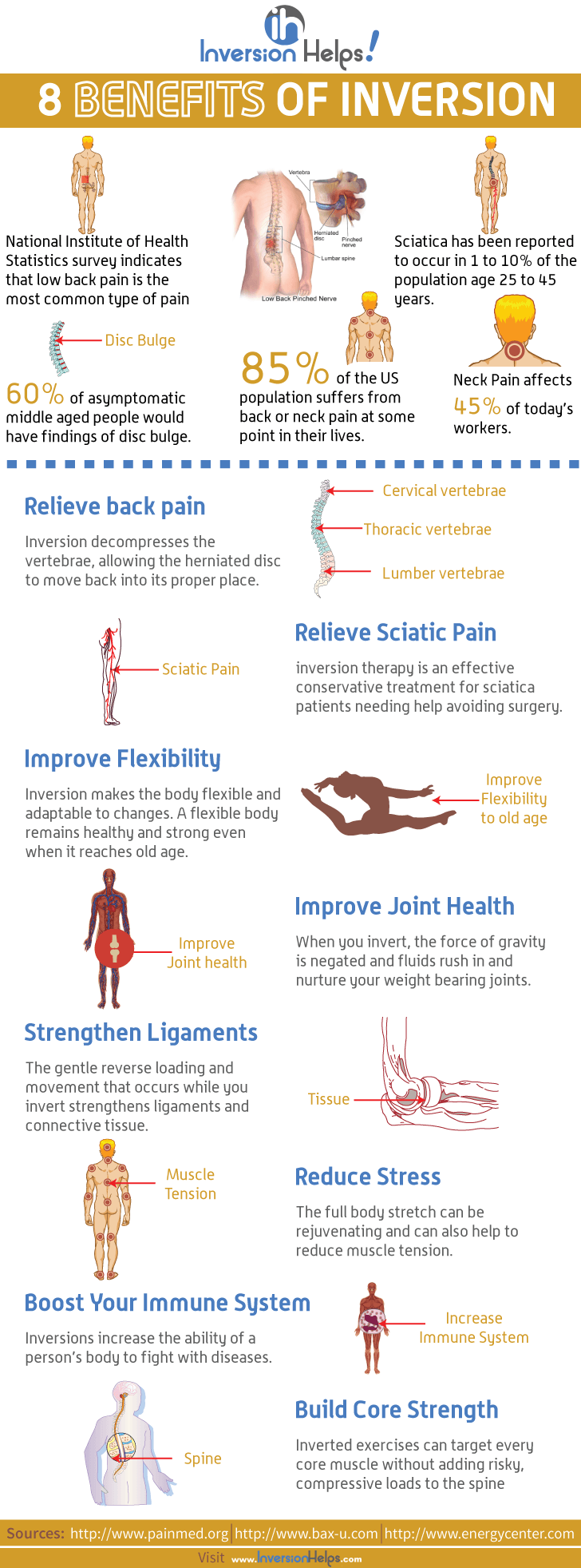 8 Benefits Of Inversion